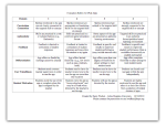 evaluation rubric walker