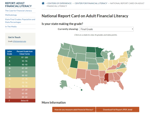 Financial Literacy US